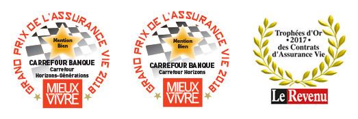 Fiscalite De L Assurance Vie Carrefour Banque